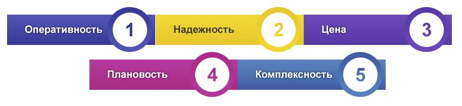 Цены 1с красноярск обслуживание пропустить обновление 1с